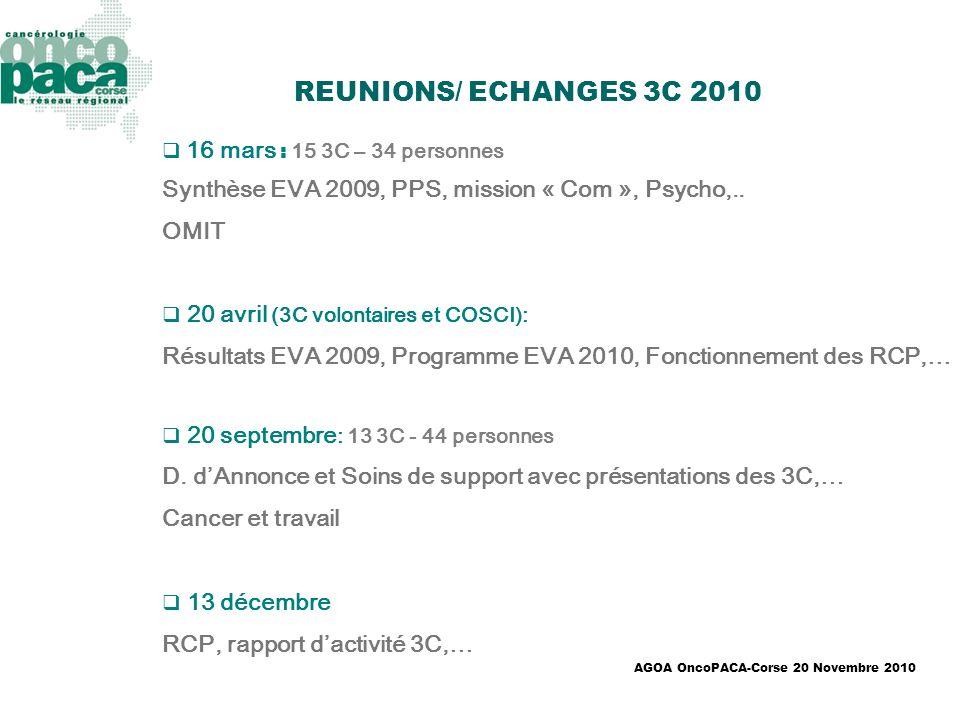 AGOA OncoPACA-Corse 20 Novembre 2010 REUNIONS/ ECHANGES 3C 2010 16 mars : 15 3C – 34 personnes Synthèse EVA 2009, PPS, mission « Com », Psycho,.. OMIT