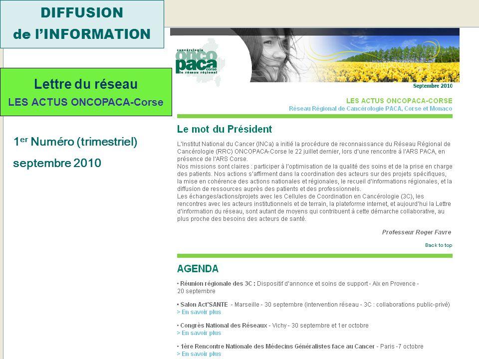 AGOA OncoPACA-Corse 20 Novembre 2010 Lettre du réseau LES ACTUS ONCOPACA-Corse DIFFUSION de lINFORMATION 1 er Numéro (trimestriel) septembre 2010