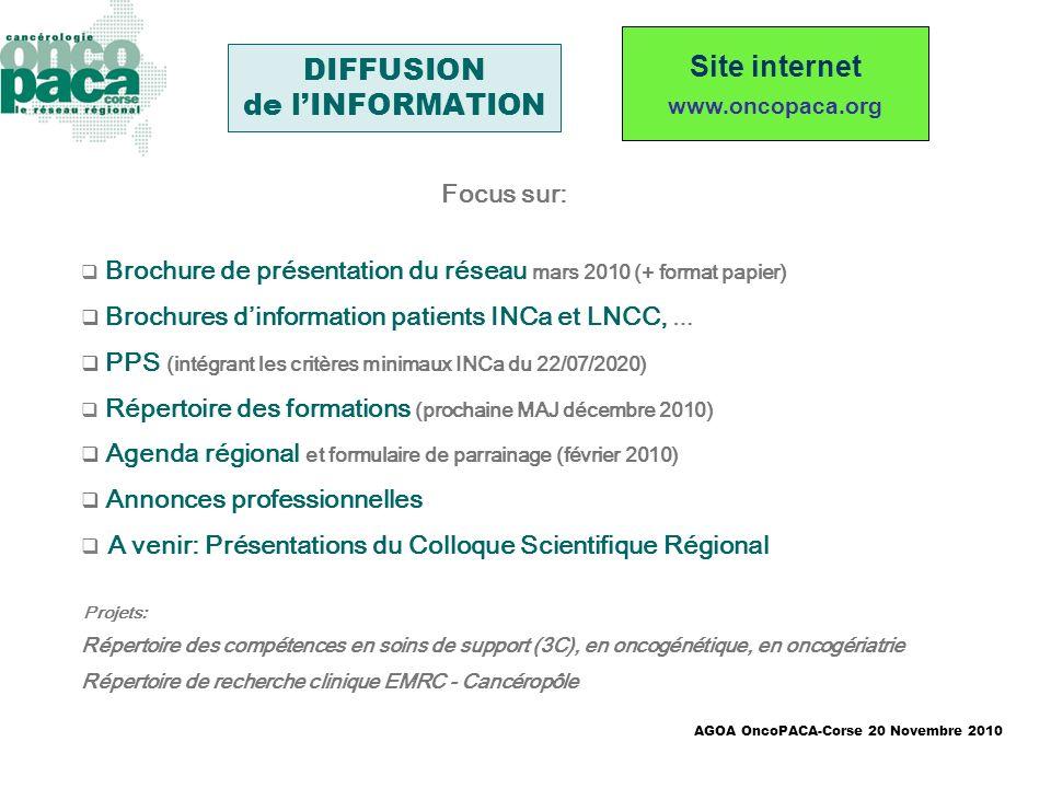 AGOA OncoPACA-Corse 20 Novembre 2010 DIFFUSION de lINFORMATION Site internet www.oncopaca.org Focus sur: Brochure de présentation du réseau mars 2010
