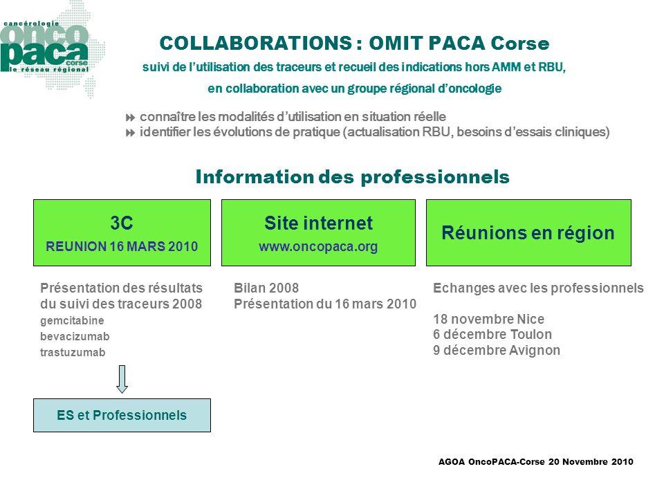 AGOA OncoPACA-Corse 20 Novembre 2010 Site internet www.oncopaca.org Réunions en région 3C REUNION 16 MARS 2010 ES et Professionnels COLLABORATIONS : O