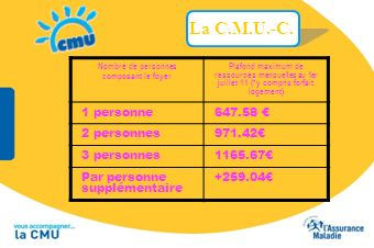 Nombre de personnes composant le foyer Plafond maximum de ressources mensuelles au 1er juillet 11 (*y compris forfait logement) 1 personne647.58 2 per