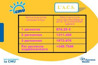 Nombre de personnes composant le foyer Plafond maximum de ressources mensuelles au 1er janvier 12 (*y compris forfait logement) 1 personne874.25 2 per