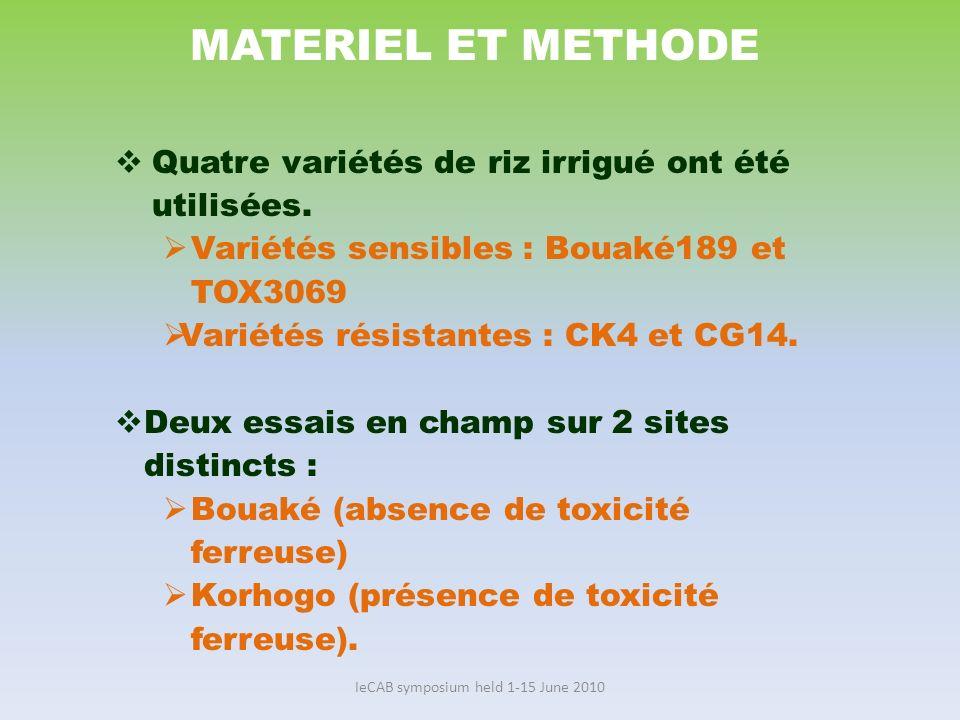IeCAB symposium held 1-15 June 2010 Paramètres mesurés à la récolte Indice de récolte, Rendement en grain Composantes du rendement Densité de panicule (DP), Rendement paniculaire (RP) Nombre de grains par panicule (NGP), Taux de fertilité (TF) Masse du grain (MG) MATERIEL ET METHODE