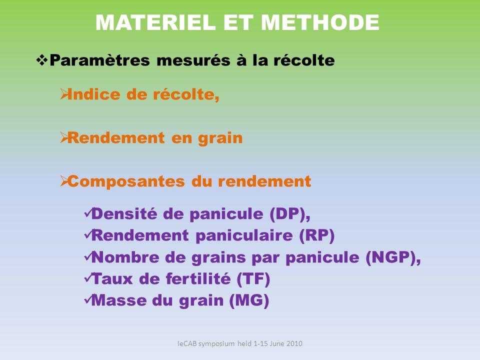IeCAB symposium held 1-15 June 2010 Paramètres mesurés à la récolte Indice de récolte, Rendement en grain Composantes du rendement Densité de panicule