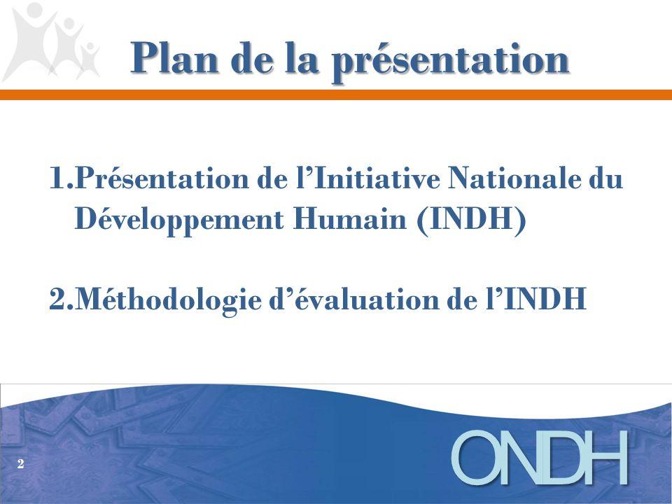 1.1.Principes Fondateurs et Objectifs 1.2. Programmes dinvestissement 1.3.
