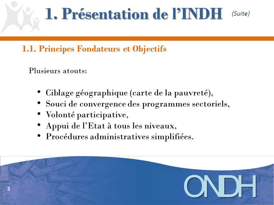 16 2.Méthodologie dévaluation de lINDH 2. Méthodologie dévaluation de lINDH 2.2.