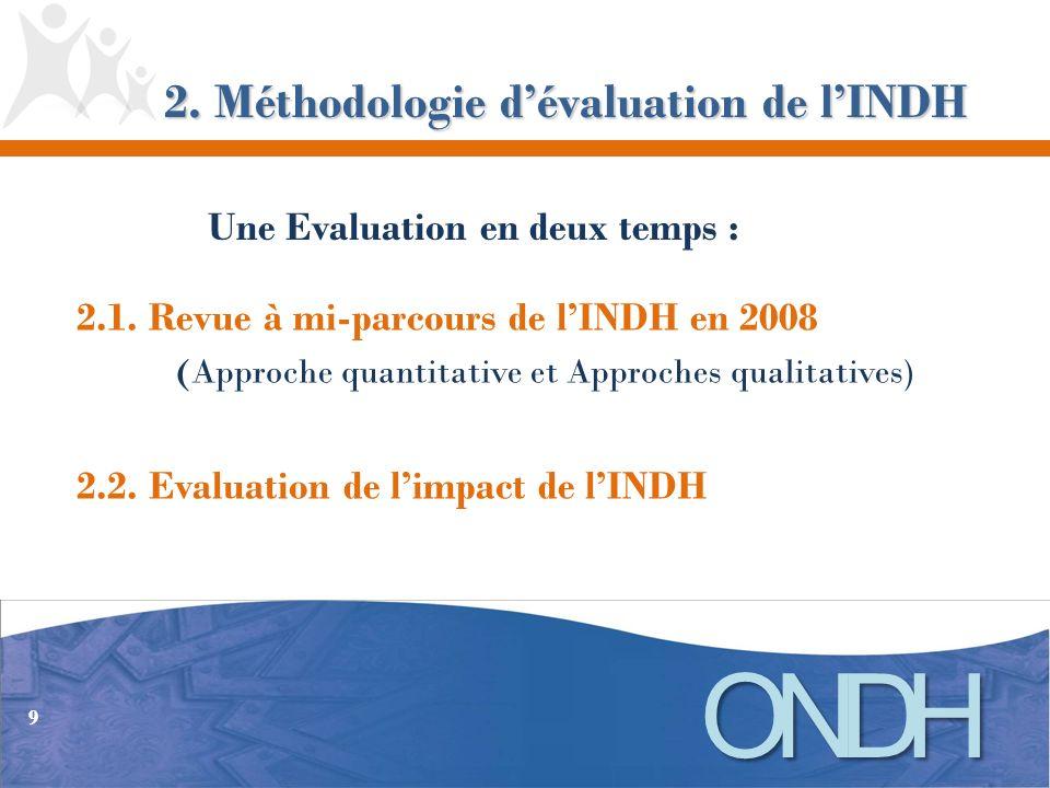 10 2.Méthodologie dévaluation de lINDH 2. Méthodologie dévaluation de lINDH 2.1.