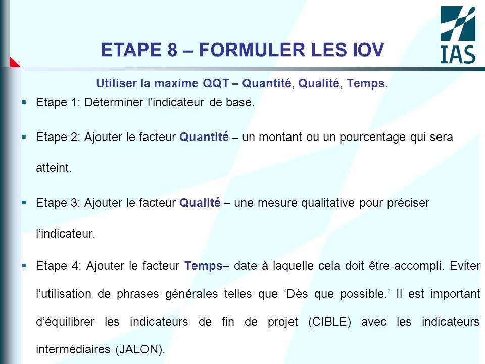 Utiliser la maxime QQT – Quantité, Qualité, Temps. Etape 1: Déterminer lindicateur de base. Etape 2: Ajouter le facteur Quantité – un montant ou un po