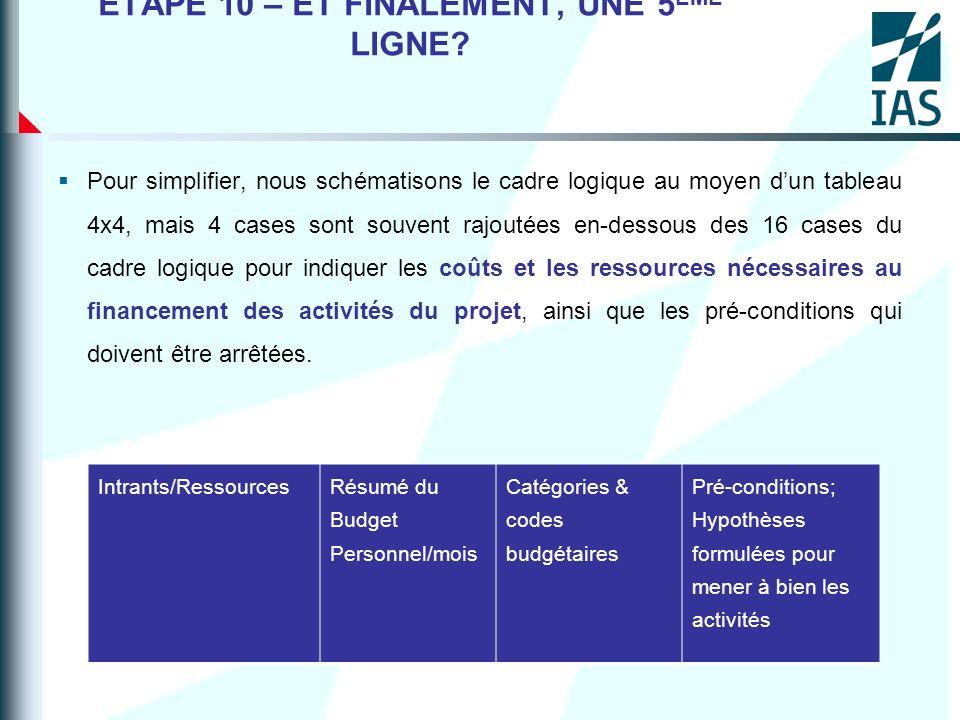 ETAPE 10 – ET FINALEMENT, UNE 5 EME LIGNE? Pour simplifier, nous schématisons le cadre logique au moyen dun tableau 4x4, mais 4 cases sont souvent raj