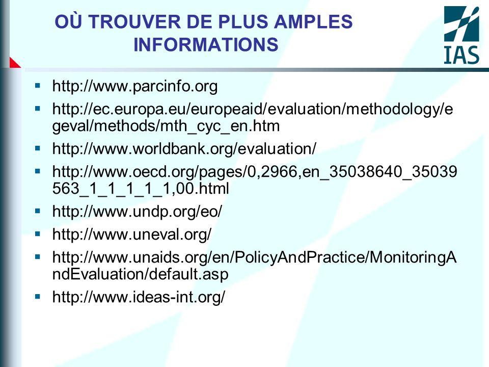 OÙ TROUVER DE PLUS AMPLES INFORMATIONS http://www.parcinfo.org http://ec.europa.eu/europeaid/evaluation/methodology/e geval/methods/mth_cyc_en.htm htt