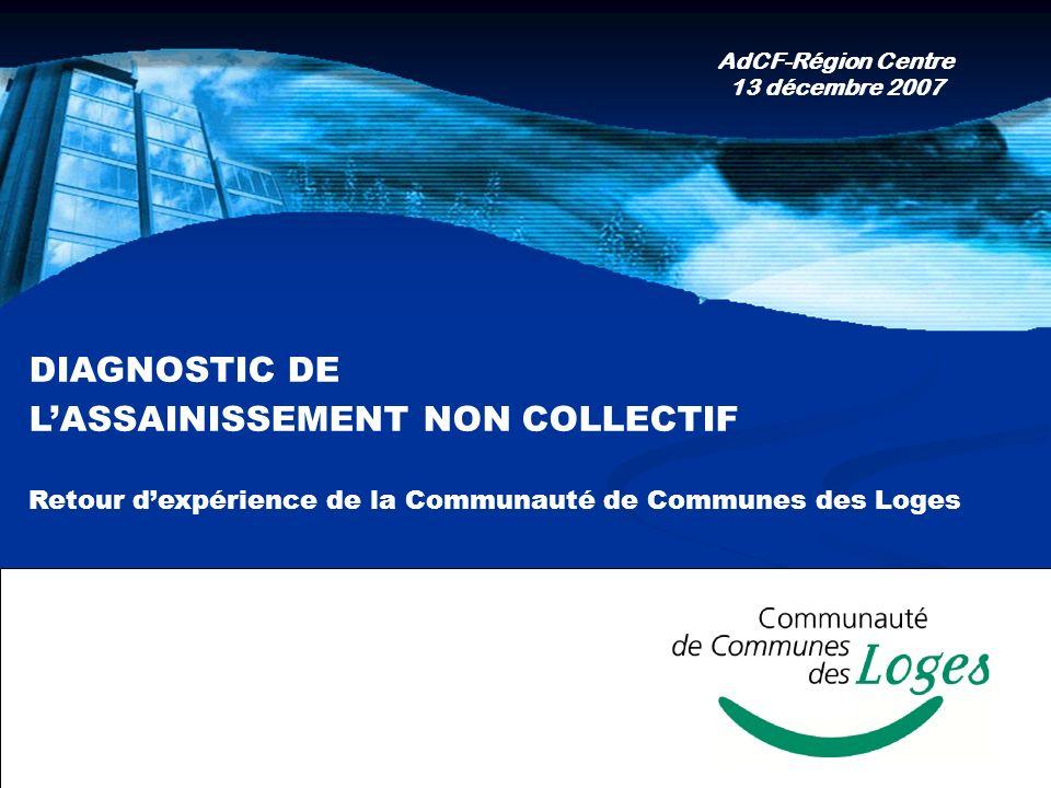 DIAGNOSTIC DE LASSAINISSEMENT NON COLLECTIF Retour dexpérience de la Communauté de Communes des Loges AdCF-Région Centre 13 décembre 2007