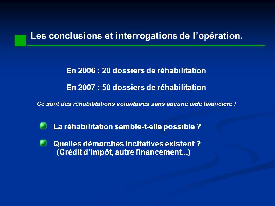 Les conclusions et interrogations de lopération. En 2006 : 20 dossiers de réhabilitation En 2007 : 50 dossiers de réhabilitation Ce sont des réhabilit