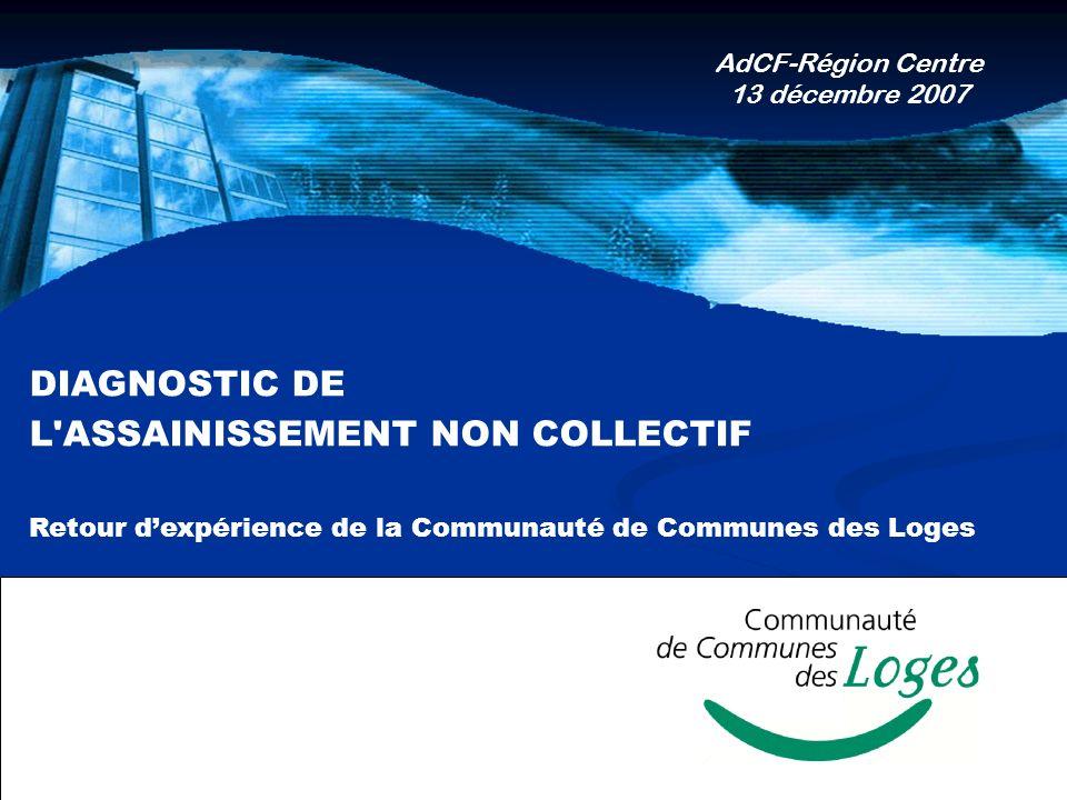 DIAGNOSTIC DE L ASSAINISSEMENT NON COLLECTIF Retour dexpérience de la Communauté de Communes des Loges AdCF-Région Centre 13 décembre 2007