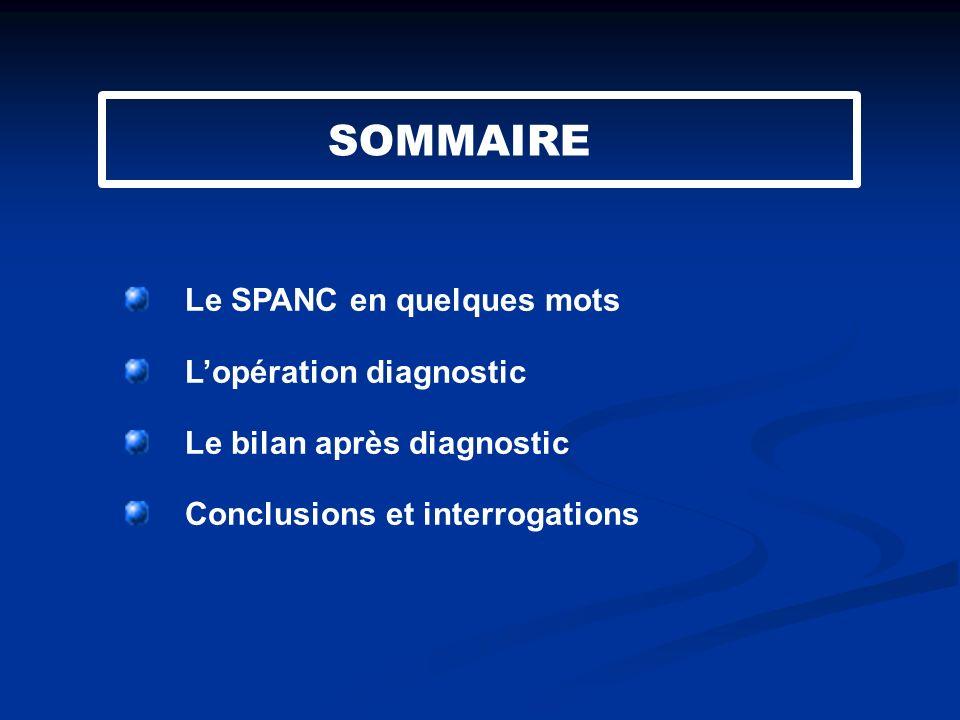 SOMMAIRE Le SPANC en quelques mots Lopération diagnostic Le bilan après diagnostic Conclusions et interrogations