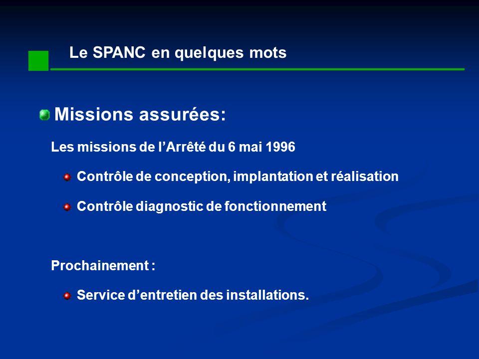 Le SPANC en quelques mots Missions assurées: Les missions de lArrêté du 6 mai 1996 Contrôle de conception, implantation et réalisation Contrôle diagno