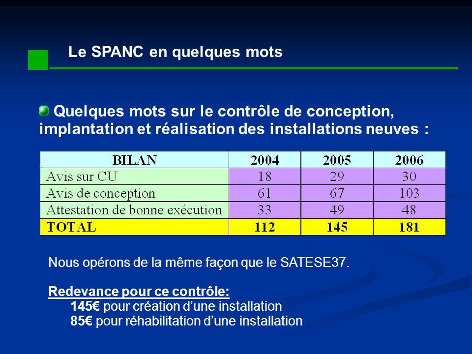 Le SPANC en quelques mots Quelques mots sur le contrôle de conception, implantation et réalisation des installations neuves : Nous opérons de la même façon que le SATESE37.
