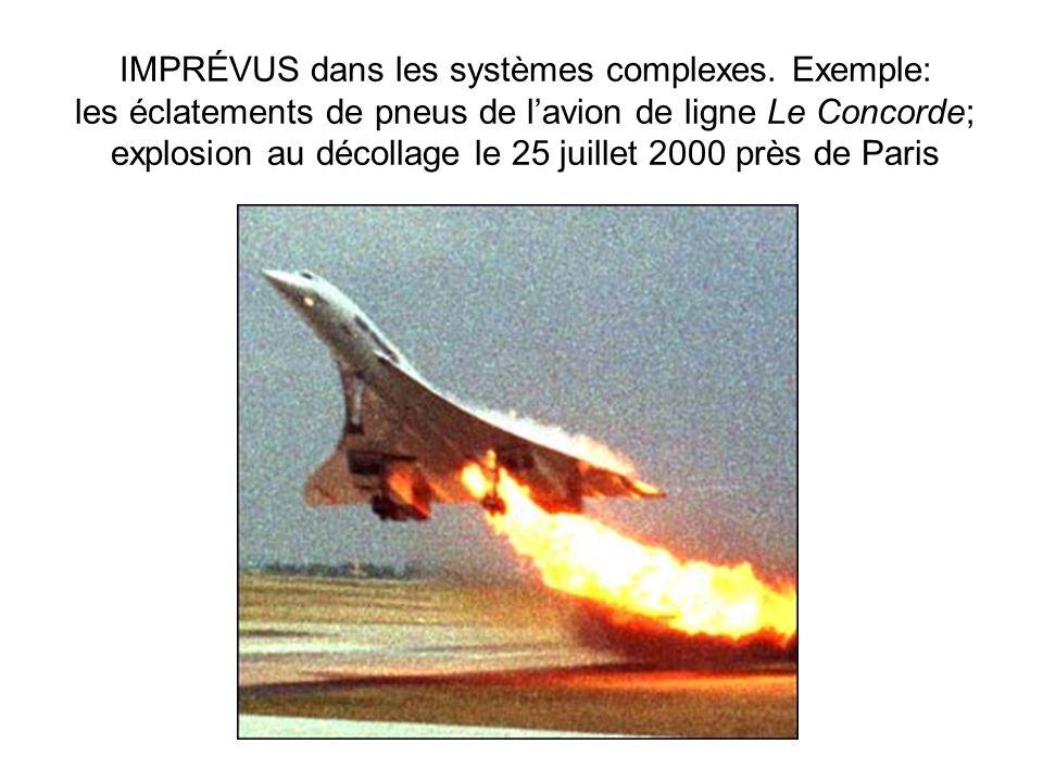 IMPRÉVUS dans les systèmes complexes. Exemple: les éclatements de pneus de lavion de ligne Le Concorde; explosion au décollage le 25 juillet 2000 près