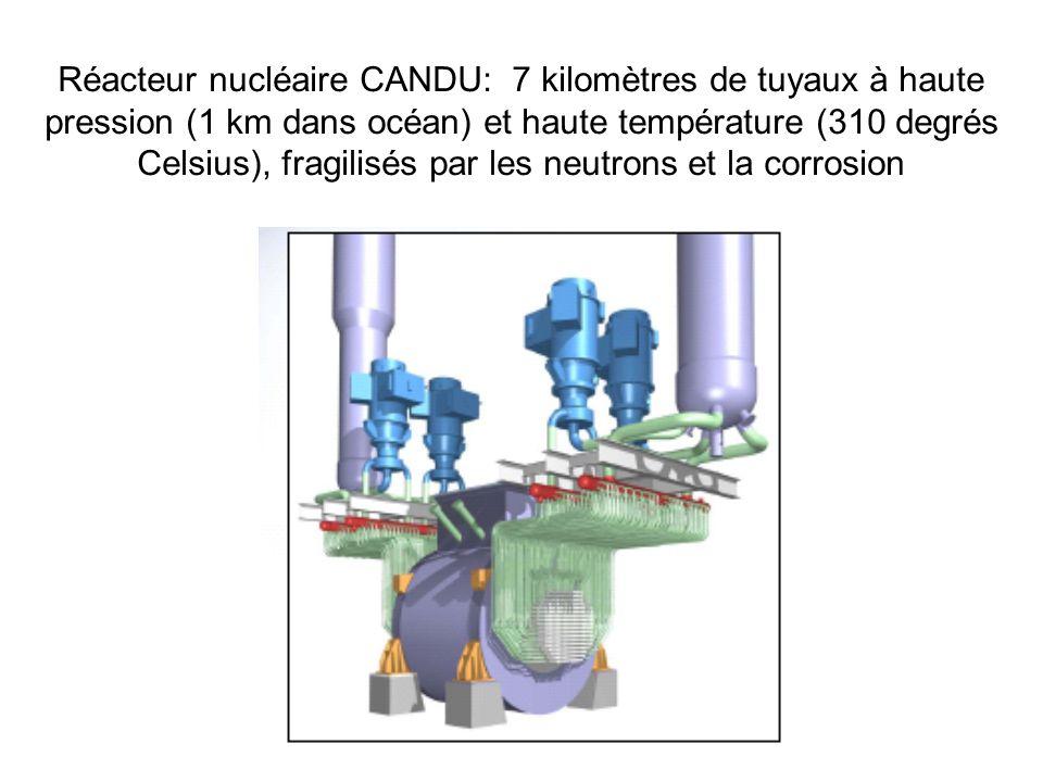 Réacteur nucléaire CANDU: 7 kilomètres de tuyaux à haute pression (1 km dans océan) et haute température (310 degrés Celsius), fragilisés par les neut