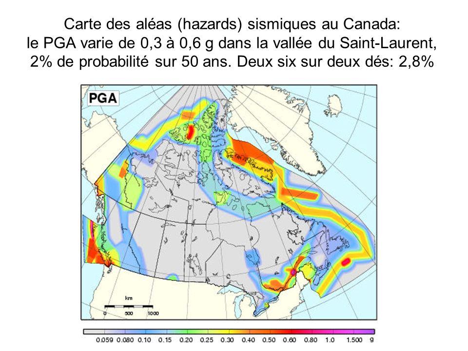 Carte des aléas (hazards) sismiques au Canada: le PGA varie de 0,3 à 0,6 g dans la vallée du Saint-Laurent, 2% de probabilité sur 50 ans. Deux six sur