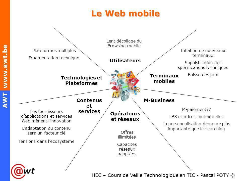 HEC – Cours de Veille Technologique en TIC - Pascal POTY © AWT www.awt.be Le Web mobile Utilisateurs Terminaux mobiles M-Business Opérateurs et réseau