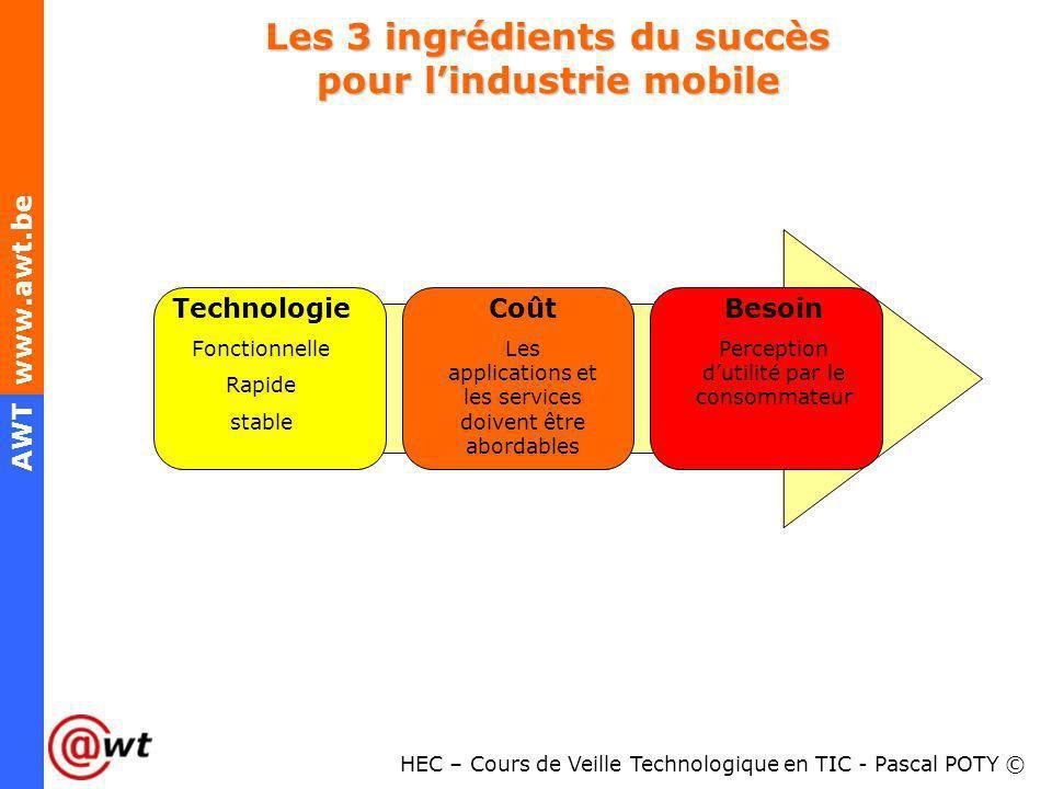 HEC – Cours de Veille Technologique en TIC - Pascal POTY © AWT www.awt.be Les 3 ingrédients du succès pour lindustrie mobile Coût Les applications et