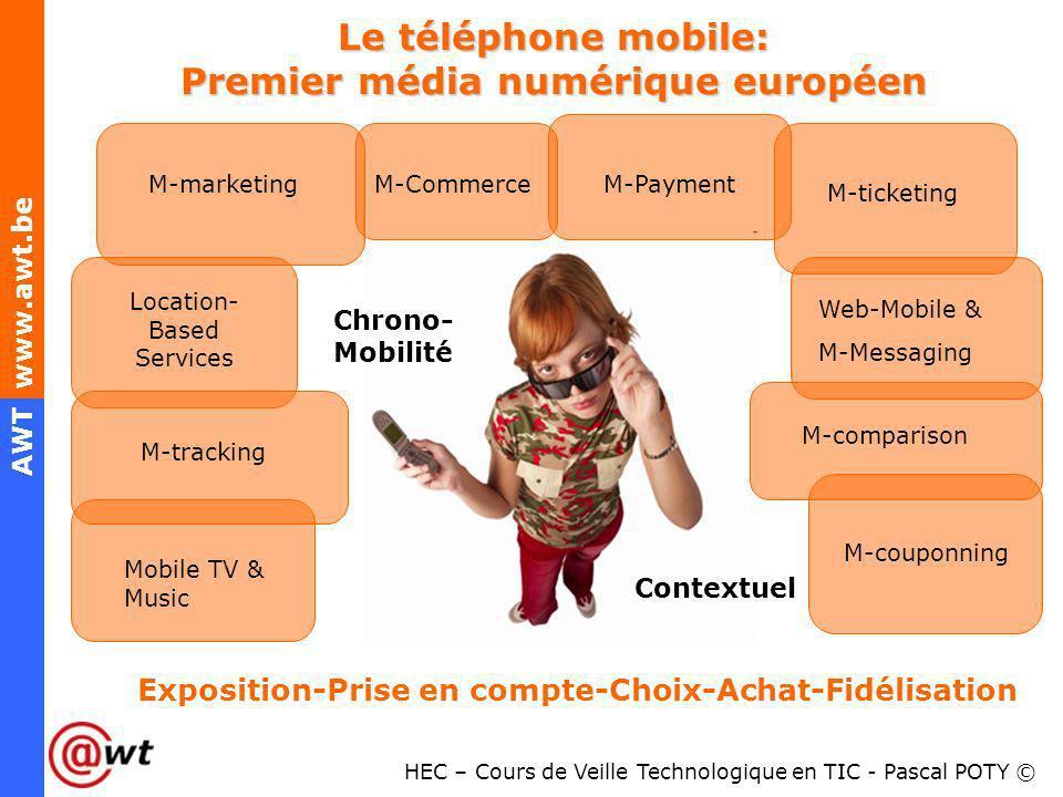 HEC – Cours de Veille Technologique en TIC - Pascal POTY © AWT www.awt.be Le téléphone mobile: Premier média numérique européen M-Commerce Location- B