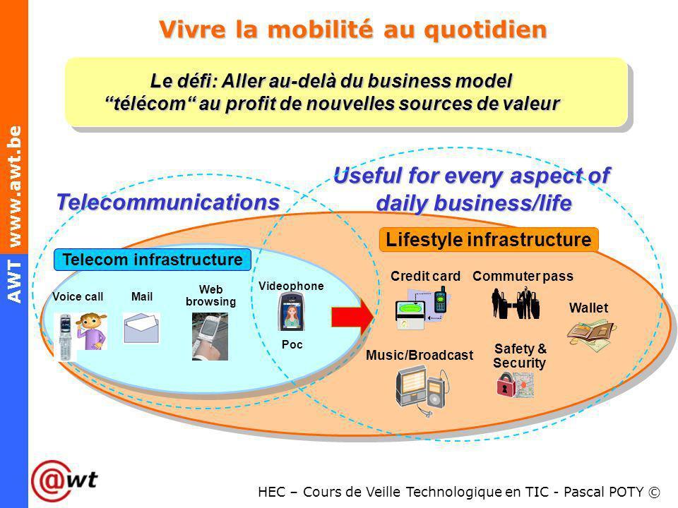 HEC – Cours de Veille Technologique en TIC - Pascal POTY © AWT www.awt.be Le défi: Aller au-delà du business model télécom au profit de nouvelles sour