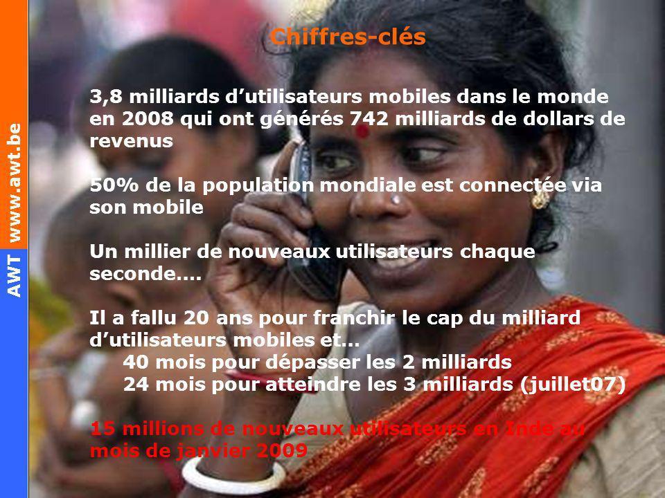 HEC – Cours de Veille Technologique en TIC - Pascal POTY © AWT www.awt.be 3,8 milliards dutilisateurs mobiles dans le monde en 2008 qui ont générés 74