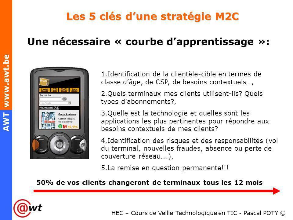 HEC – Cours de Veille Technologique en TIC - Pascal POTY © AWT www.awt.be Les 5 clés dune stratégie M2C 1.Identification de la clientèle-cible en term