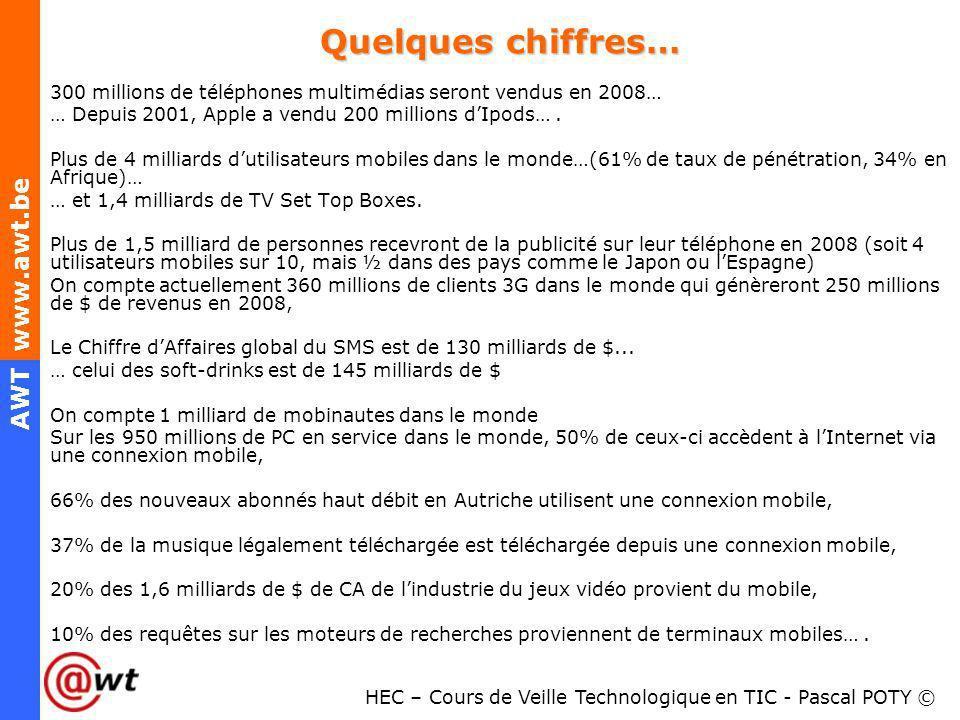 HEC – Cours de Veille Technologique en TIC - Pascal POTY © AWT www.awt.be Taux de pénétration du mobile Europe: 155,2 % en Italie, 125 % en Allemagne et au Royaume-Uni, 113,6% en Espagne… et 94% des belges de plus de 15 ans