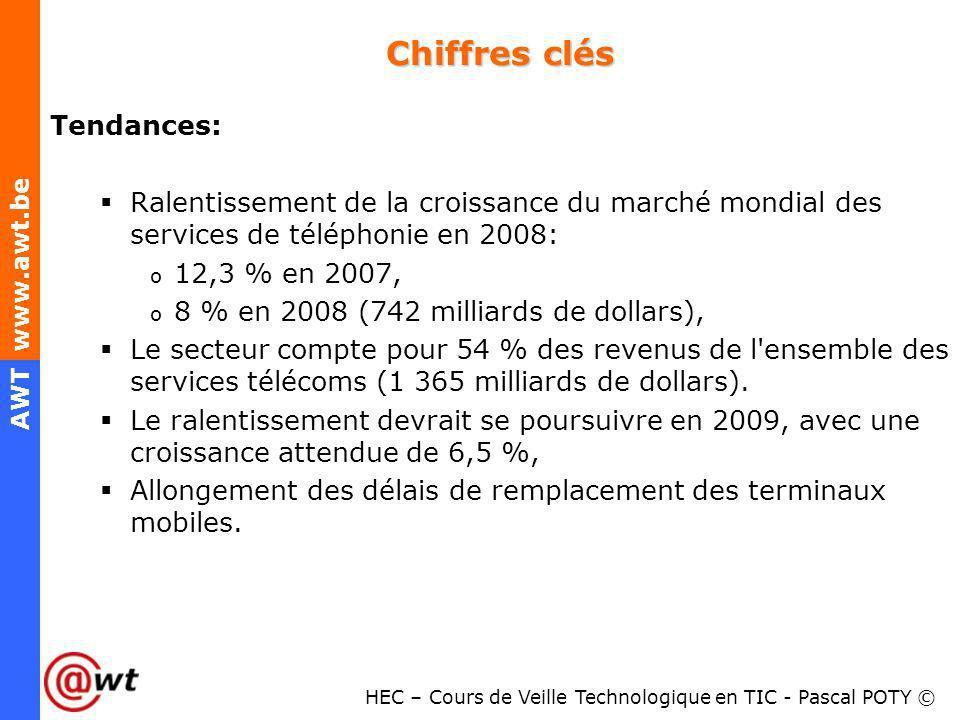 HEC – Cours de Veille Technologique en TIC - Pascal POTY © AWT www.awt.be Chiffres clés Tendances: Ralentissement de la croissance du marché mondial d