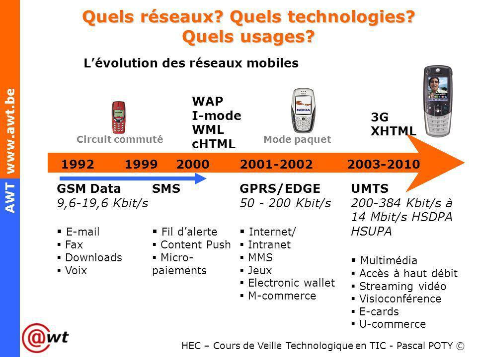 HEC – Cours de Veille Technologique en TIC - Pascal POTY © AWT www.awt.be Le commerce ubiquitaire Mobile-Commerce: Voyages- Sncf.mobi (France) Le site voyages-sncf.mobi a été officiellement lancé le 4 décembre 2007, En mars 2008: 9000 visiteurs/jour 600 réservations/jour 80 télépaiements/jour CA multiplié sur iPhone multiplié par 3 avec version optimisée, 40% des utilisateurs iPhone paient en ligne, Taux de transformation > 40% à ceux des autres terminaux