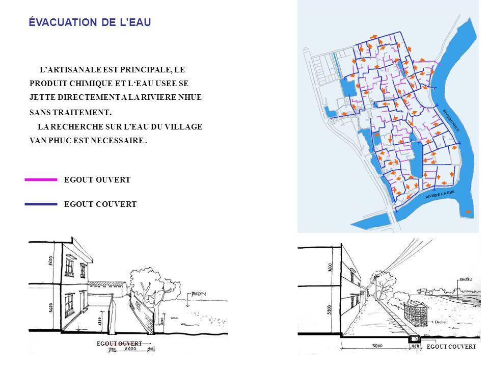 RESERVOIR PLAN DEVACUATION EGOUT COUVERT PLAN DEVACUATION DHABITTION SCHEMA DEVACUATION DHABITATION ÉVACUATION DE LEAU