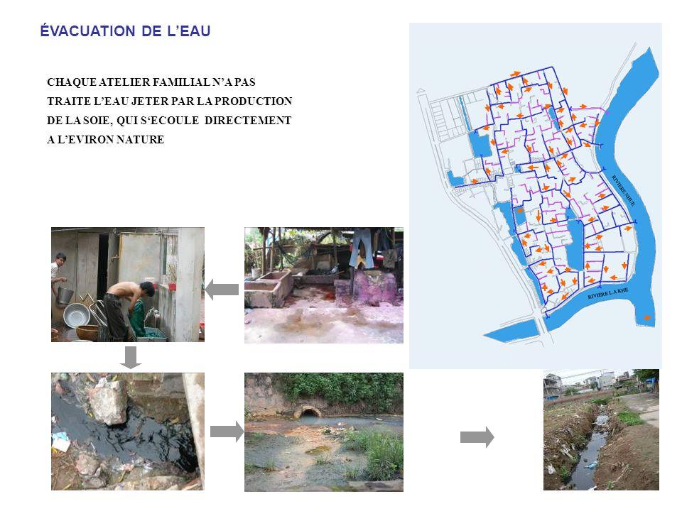 PURIFIER LEAU LEAU POTABLE Les villageois exploitent de leau potable dans le puit puit Pomper valve