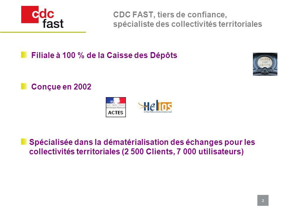2 CDC FAST, tiers de confiance, spécialiste des collectivités territoriales Filiale à 100 % de la Caisse des Dépôts Conçue en 2002 Spécialisée dans la
