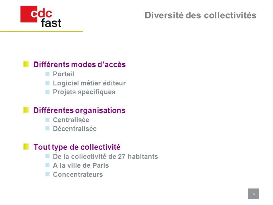 5 Diversité des collectivités Différents modes daccès Portail Logiciel métier éditeur Projets spécifiques Différentes organisations Centralisée Décent