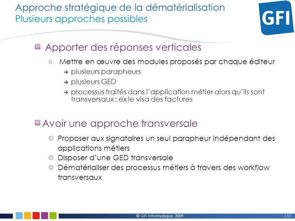 © GFI Informatique 2009|12 Page 12© 2009 - GFI Informatique Approche transversale de la dématérialisation Appli.