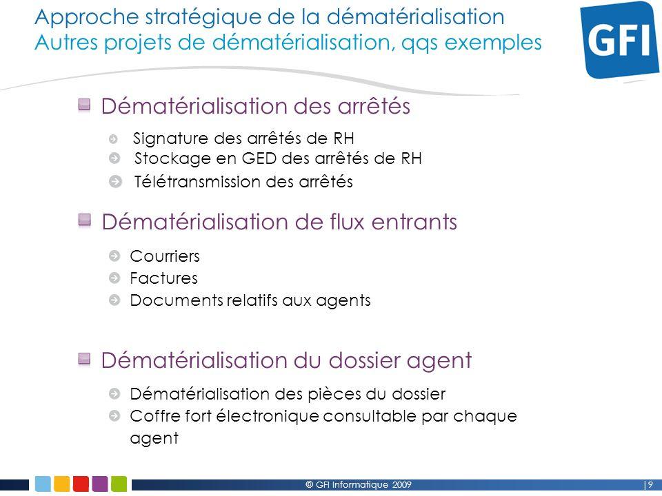 © GFI Informatique 2009|10 Approche stratégique de la dématérialisation Les Collectivités doivent répondre à 5 questions Comment stocker les documents dématérialisés .