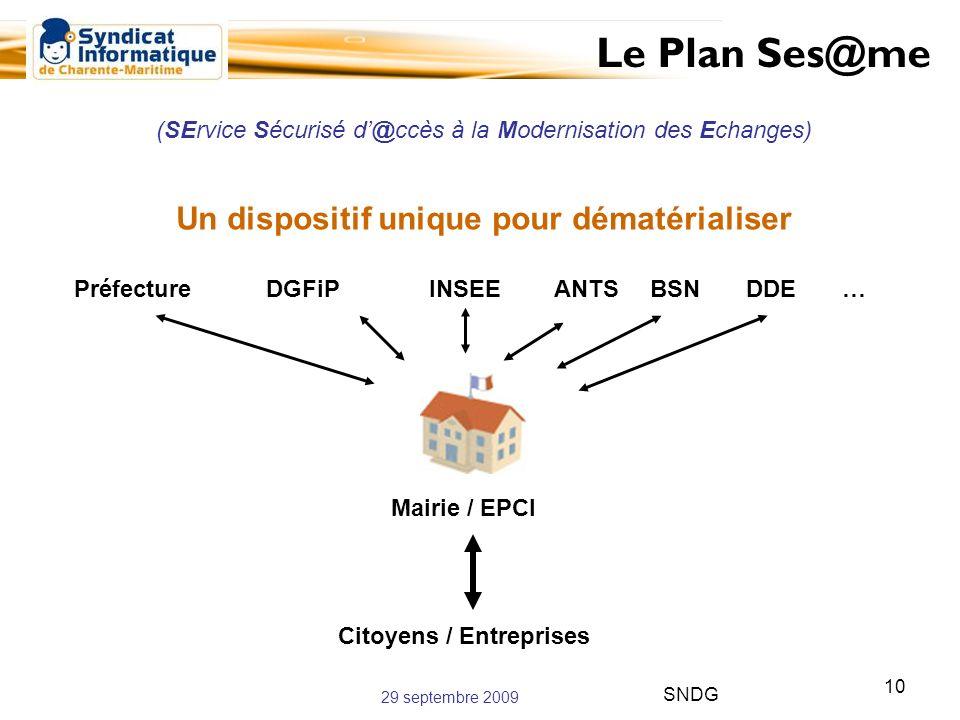 29 septembre 2009 SNDG 10 (SErvice Sécurisé d@ccès à la Modernisation des Echanges) Un dispositif unique pour dématérialiser Le Plan Ses@me Citoyens /