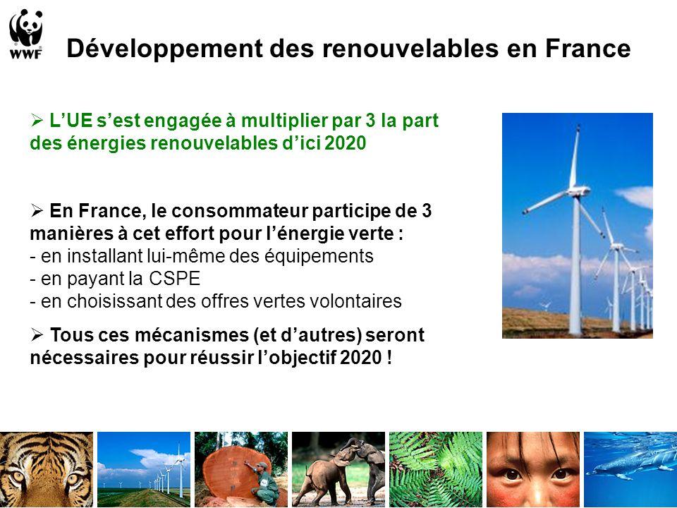 Développement des renouvelables en France LUE sest engagée à multiplier par 3 la part des énergies renouvelables dici 2020 En France, le consommateur participe de 3 manières à cet effort pour lénergie verte : - en installant lui-même des équipements - en payant la CSPE - en choisissant des offres vertes volontaires Tous ces mécanismes (et dautres) seront nécessaires pour réussir lobjectif 2020 !