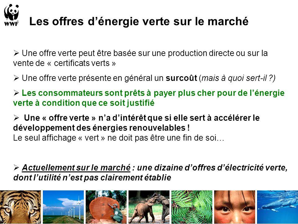 Les offres dénergie verte sur le marché Une offre verte peut être basée sur une production directe ou sur la vente de « certificats verts » Une offre verte présente en général un surcoût (mais à quoi sert-il ?) Les consommateurs sont prêts à payer plus cher pour de lénergie verte à condition que ce soit justifié Une « offre verte » na dintérêt que si elle sert à accélérer le développement des énergies renouvelables .
