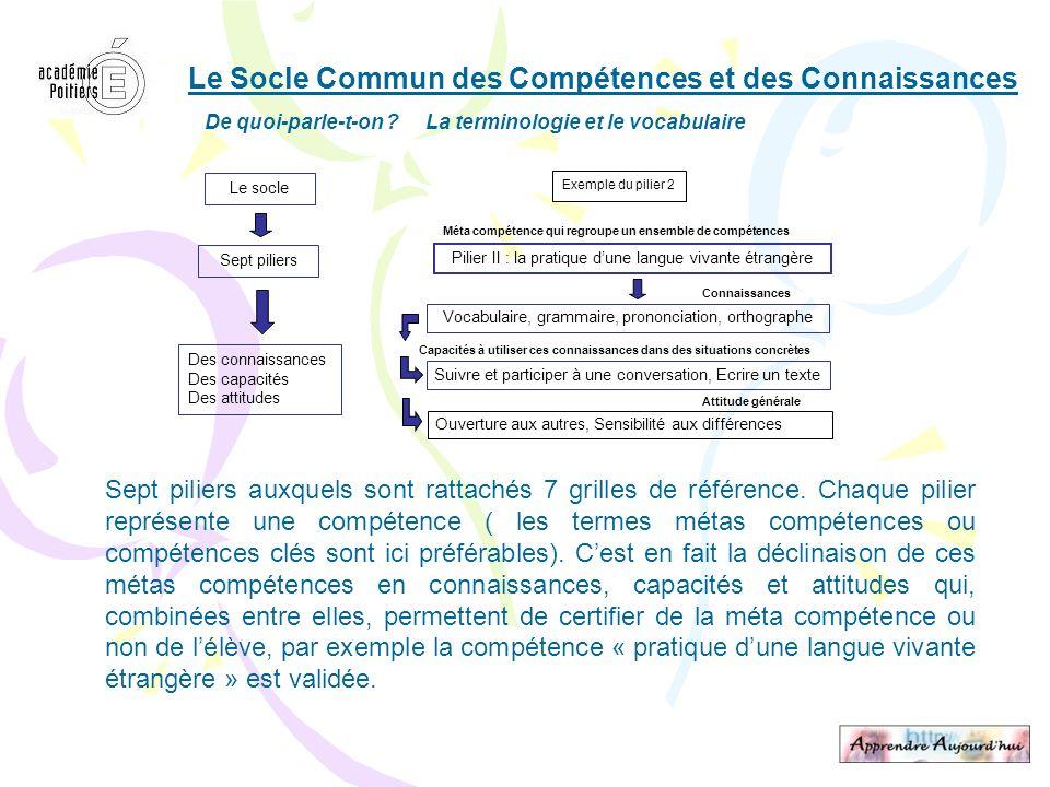 Le Socle Commun des Compétences et des Connaissances De quoi-parle-t-on ? La terminologie et le vocabulaire Le socle Sept piliers Des connaissances De
