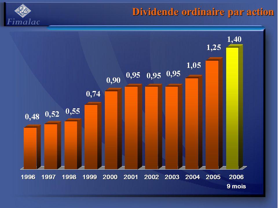 Dividende ordinaire par action 20061996199719981999200020012002200320042005 9 mois