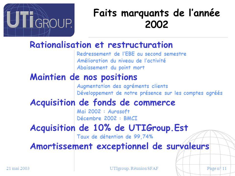 21 mai 2003UTIgroup. Réunion SFAFPage n° 11 Faits marquants de lannée 2002 Rationalisation et restructuration Redressement de lEBE au second semestre