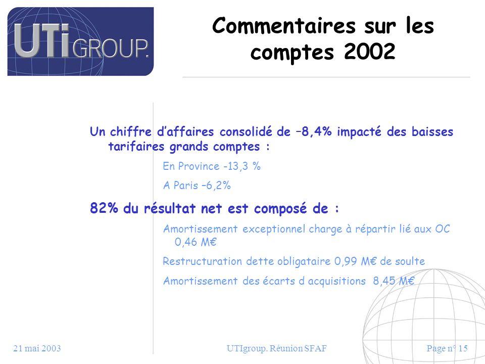 21 mai 2003UTIgroup. Réunion SFAFPage n° 15 Commentaires sur les comptes 2002 Un chiffre daffaires consolidé de –8,4% impacté des baisses tarifaires g