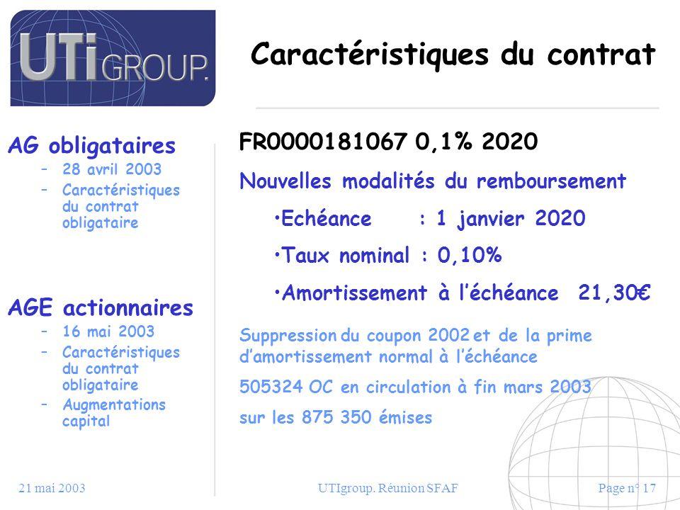 21 mai 2003UTIgroup. Réunion SFAFPage n° 17 Caractéristiques du contrat AG obligataires –28 avril 2003 –Caractéristiques du contrat obligataire AGE ac