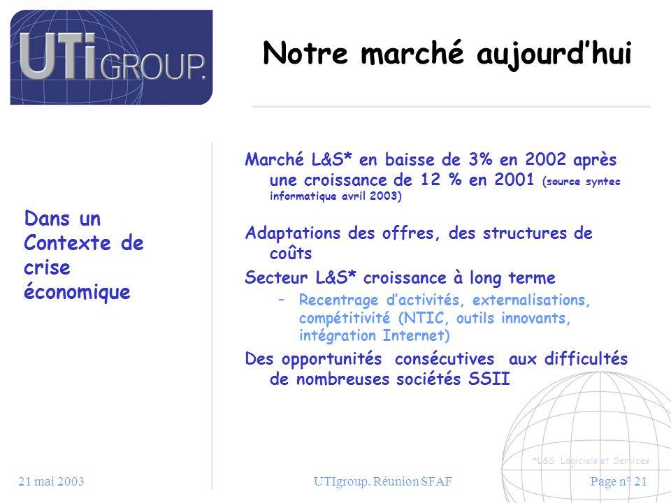 21 mai 2003UTIgroup. Réunion SFAFPage n° 21 Notre marché aujourdhui Marché L&S* en baisse de 3% en 2002 après une croissance de 12 % en 2001 (source s