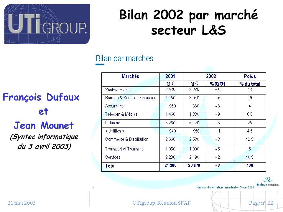21 mai 2003UTIgroup. Réunion SFAFPage n° 22 Bilan 2002 par marché secteur L&S François Dufaux et Jean Mounet (Syntec informatique du 3 avril 2003)