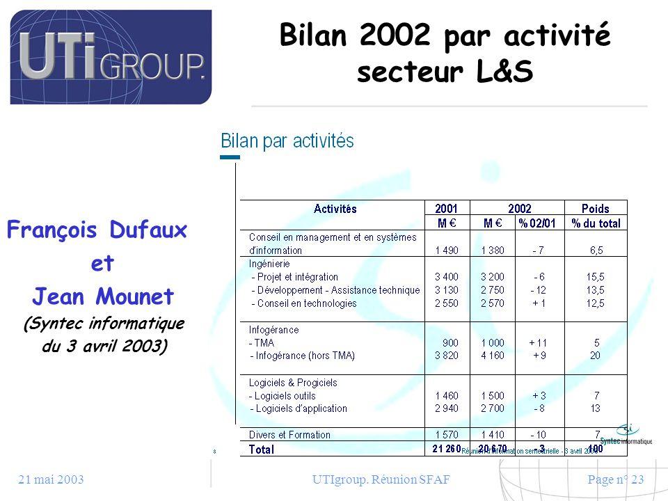21 mai 2003UTIgroup. Réunion SFAFPage n° 23 Bilan 2002 par activité secteur L&S François Dufaux et Jean Mounet (Syntec informatique du 3 avril 2003)