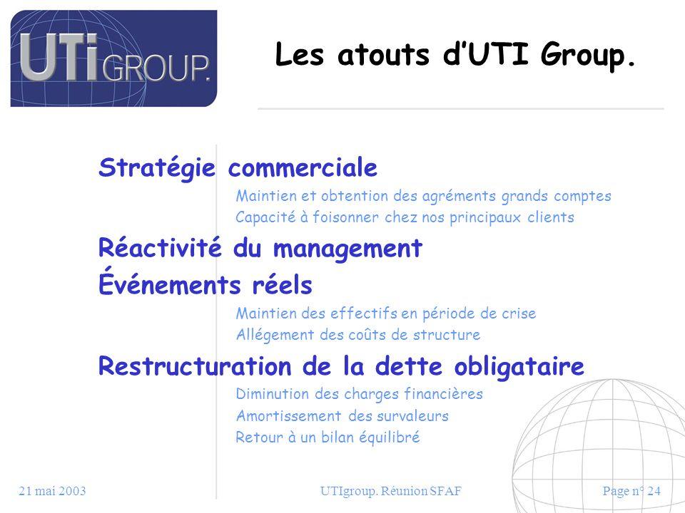 21 mai 2003UTIgroup. Réunion SFAFPage n° 24 Les atouts dUTI Group. Stratégie commerciale Maintien et obtention des agréments grands comptes Capacité à